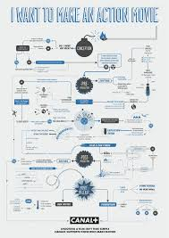 Canal Plus Film Making Flow Charts How To Make Animations