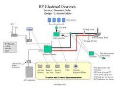 install rv 50 amp receptacle bing images electrical 30 amp rv wiring diagram bing images
