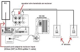 home theater subwoofer wiring diagram  design and ideas home theater subwoofer wiring diagram