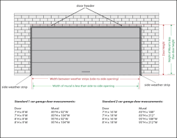 the basics of two car garage door size you can benefit from