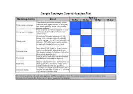 Internal Communication Strategy Template Best Of New Business