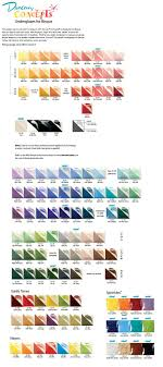 Duncan Concepts Color Chart A Duncan Concepts Underglazes Pottery Supplies Pottery