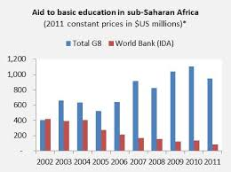 aids in sub saharan africa essay movie review how to write  aids in sub saharan africa essay