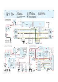 fuse box fiat punto electric windows auto electrical wiring diagram \u2022 fiat grande punto 1.2 fuse box diagram wiring diagram fiat grande punto example electrical wiring diagram u2022 rh cranejapan co home electrical fuse box 2007 nissan sentra fuse box diagram