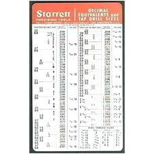 Keensert Tap Drill Chart Cogent Drill Sizes For Helicoil Chart Pipe Tap Drill Chart