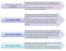 Assessment Example Understanding Assessment Validity: Construct Validity | Getting ...