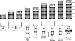 allen bradley photo eye wiring diagram wiring diagram allen bradley wiring diagram