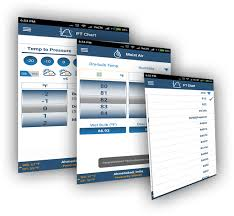 Build Mobile Apps For Hvac Contractors Mobile Apps For