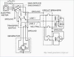 generator backfeed wiring diagram sample wiring diagram collection nexus wiring diagram at Nexus Wiring Diagram