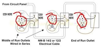 electrical outlet wiring in series diagram electrical outlets in series wiring diagram outlets wiring diagrams car on electrical outlet wiring in series diagram