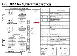 ford e fuse box diagram ford e350 fuse box diagram ford image wiring diagram