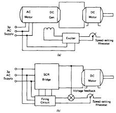 pelco wiring diagram related keywords pelco wiring diagram long pelco camera wiring diagram image engine