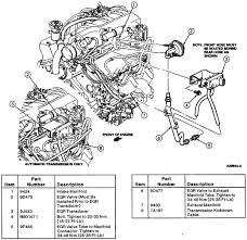 ford explorer 4 0 1994 auto images and specification 1992 Ford 4 0 Engine Diagram ford explorer 4 0 1994 photo 3 Ford 4.0 Engine Timing Diagram