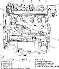 similiar crank position sensor location 98 gmc jimmy keywords 98 trans am wiring diagram on gmc sonoma crankshaft sensor wiring
