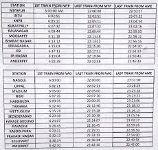Indian Railway Fare Chart 2018 74 Unmistakable Distance Wise Railway Fare Chart