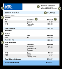 Sample Bank Statements How To Read Your Statement Military
