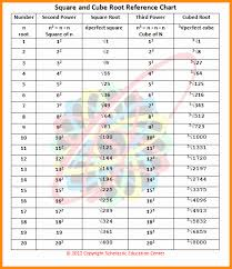 Control Chart Excel Template Elegant Q Chart Template Gallery ...