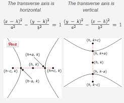 algebra 2 eoi voary epic charter