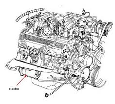 chevy lumina wiring diagram chevy lumina motor chevy 98 chevy silverado starter location on 97 chevy lumina wiring diagram