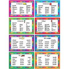 Unfolded Alphabet Blends Chart Blends And Digraphs Reading