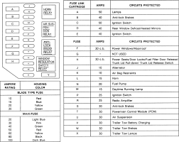 2007 mercury grand marquis fuse box diagram 2007 1993 mercury grand marquis fuse box diagram vehiclepad on 2007 mercury grand marquis fuse box diagram