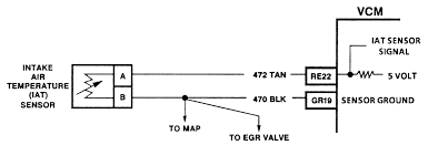 iat sensor wiring advance wiring diagram 1 8t iat sensor wiring diagram wiring diagram ls1 iat sensor wiring iat sensor wiring
