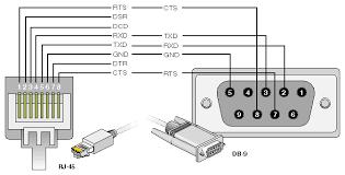 lan ethernet cable wiring diagram lan automotive wiring diagrams Rj45 Ethernet Cable Wiring Diagram 6a0d4353fafe3995a711d5e6d7f7c4a1 lan ethernet cable wiring diagram 6a0d4353fafe3995a711d5e6d7f7c4a1 rj45 network cable wiring diagram