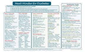 Diabetic Meal Planner Medicine Minders And Emergency