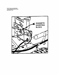 Craftsman mower wiring diagram 917 255692 wiring data