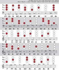 B Flat Baritone Finger Chart 58 Unmistakable Baritone Note Chart