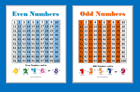 Odd And Even Numbers Chart Odd And Even Number Charts Teaching Math Math Classroom
