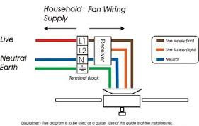 ceiling fan connection diagram pdf ceiling image ceiling fan internal wiring diagram ceiling auto wiring diagram on ceiling fan connection diagram pdf