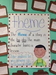 Life In First Grade Anchor Charts First Grade Reading