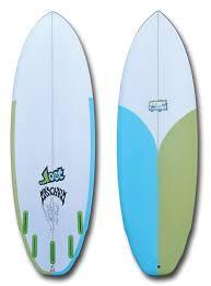 Mini Mal Board Size Chart Ultimate Surfboard Type Guide Shortboards Longboards Eggs