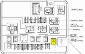 scion fuse box diagram wiring diagrams best scion xa fuse diagram home wiring diagrams scion tc 2007 fuse box diagram scion fuse box diagram