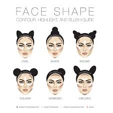 contouring for different face shapes. length is about one and a half times the width, with forehead little wider than chin. oval shape considered optimal face shape, because it contouring for different shapes h