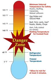 Safe Temperatures For Food Virginia Family Nutrition Program