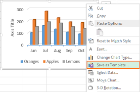 Save A Chart As A Template How To Make A Graph In Excel And Save It As Chart Template