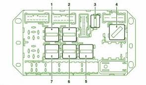 automobilescar wiring diagram page  2003 range rover l322 main fuse box diagram