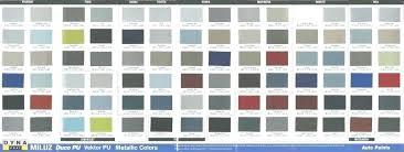 Ppg Paint Color Chart Menards Paint Colors Inisantri Co