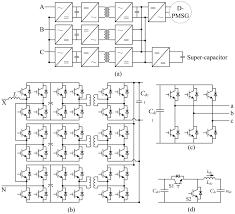 Works Cited Generator Wiring Diagram Database