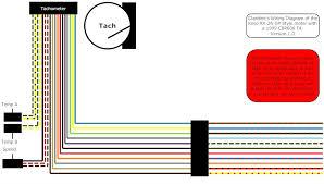 cbr 600 f4 wiring diagram cbr image wiring diagram honda f4i sdometer wiring diagram honda get image about on cbr 600 f4 wiring diagram