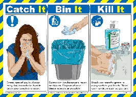 Food Hygiene Poster Food Safety And Catering Posters