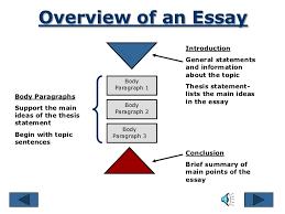 essay parts body paragraph 2 3