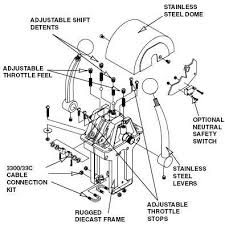 outboard motor steering cable diagram awesome teleflex controls tech Teleflex Gauges Installation at Teleflex Volt Gauge Wiring Diagram