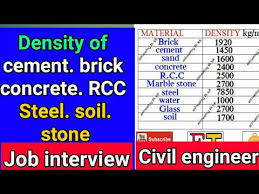 Density Of Building Material Density Of Brick Concrete Rcc Marble Stone Steel Cement Sent