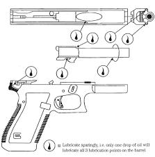 Glock Lube Chart How To Lubricate A Handgun The Right Way Prepared Gun Owners