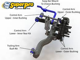 superpro tradeview suspension part search rear suspension diagram for honda cr v 2002 2006 rd mk2 4wd