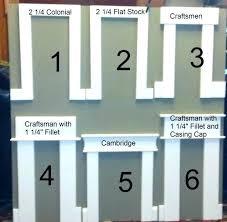 Exterior door casing Simple Installing Door Casing Window Casing Kit Exterior Door Frame Replacement Cost Exterior Door Frame Kit Installation Installing Door Casing Sdfoodpolicyorg Installing Door Casing Exterior Installing Door Trim On Uneven Walls
