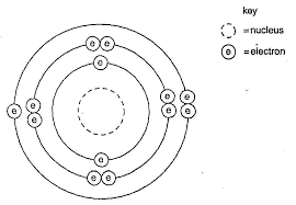 Diagram Of An Atom Diagram Of An Atom Structure Wiring Diagram